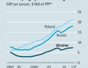 Почему Крым отошел к России