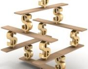 Что такое финансовая устойчивость предприятия?